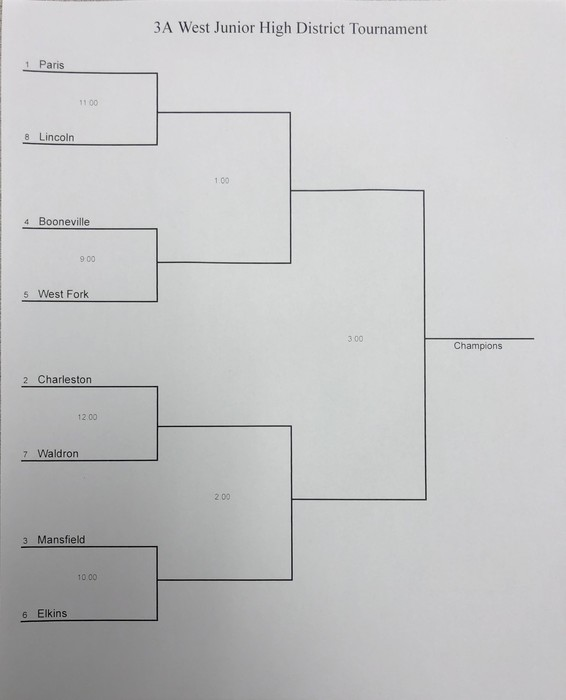 jr high vb district bracket