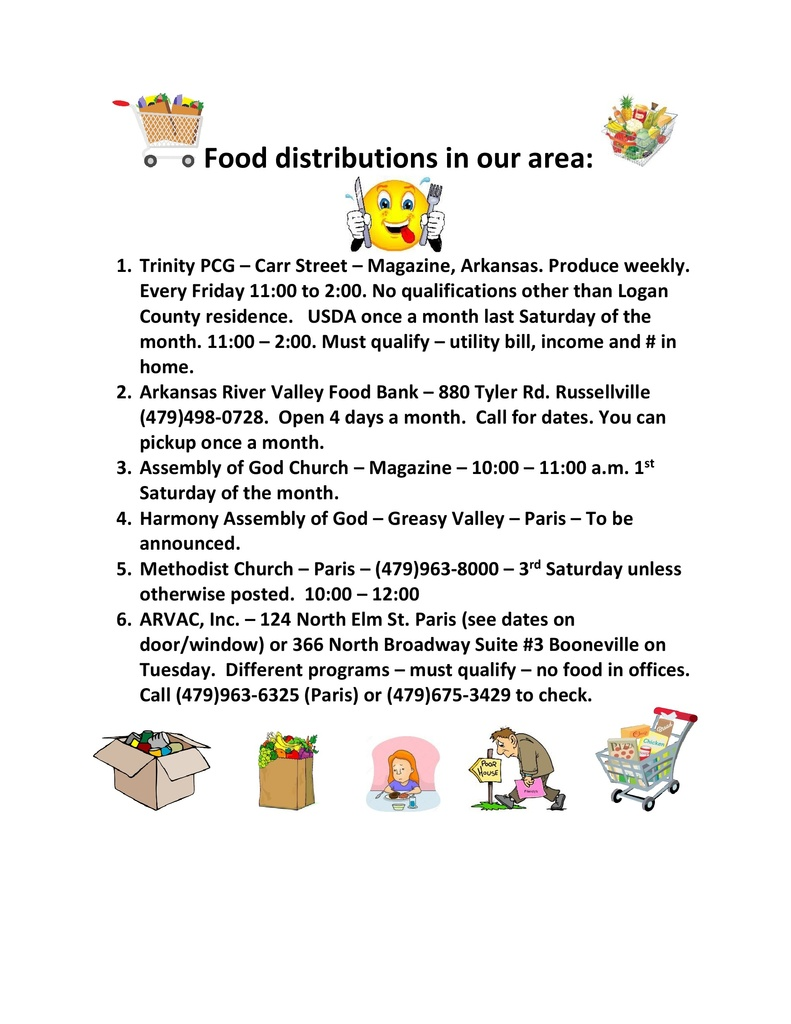 food distribution list
