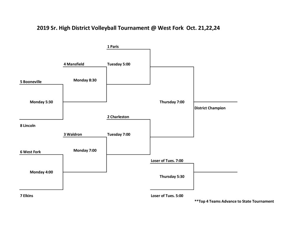 SR high district volleyball bracket